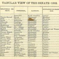 1882 Senate