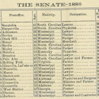 1886 Senate