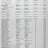 Register of Civil Service