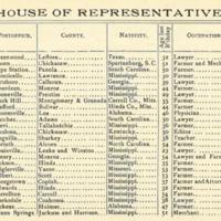 1894 House