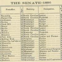 "<a href=""/items/browse?advanced%5B0%5D%5Belement_id%5D=50&advanced%5B0%5D%5Btype%5D=is+exactly&advanced%5B0%5D%5Bterms%5D=1886+Senate"">1886 Senate</a>"