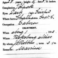 "<a href=""/items/browse?advanced%5B0%5D%5Belement_id%5D=50&advanced%5B0%5D%5Btype%5D=is+exactly&advanced%5B0%5D%5Bterms%5D=Civil+War+service+record+for+Richard+Christmas"">Civil War service record for Richard Christmas</a>"